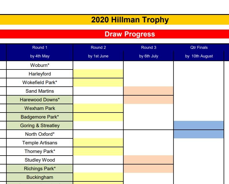 Hillman Cup draw